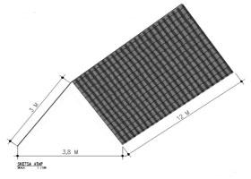 Tips cara menghitung luas atap rumah