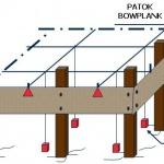 Mengenal apa itu Bouwplank